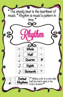 rhythm-in-music